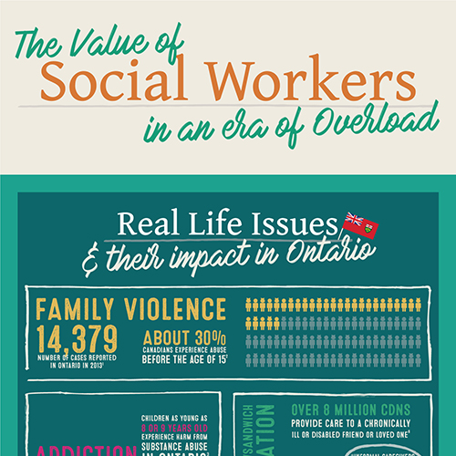 Thumbnail of social worker infographic