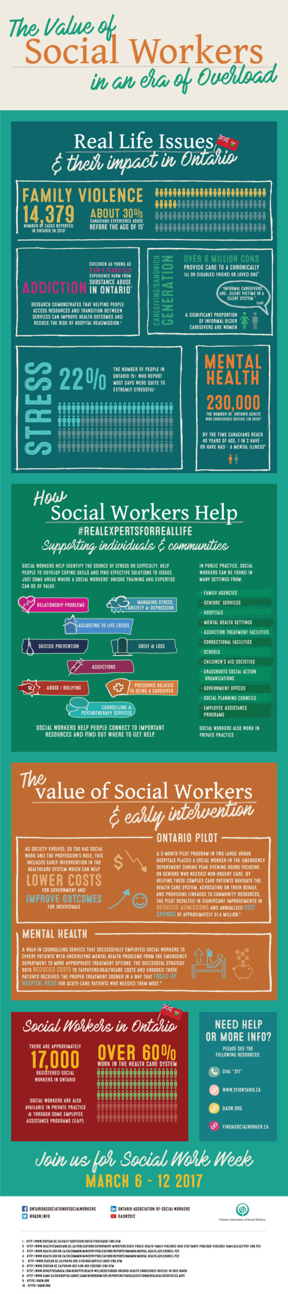 Infographic about the value of social workers